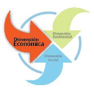 <p>Dimensión Económica</p>